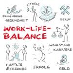 Work Life Balance, Arbeit, Privatleben, Gesundheit